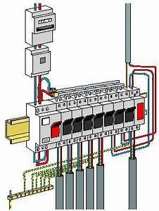 Installer Un Tableau électrique : installation d un tableau lectrique esquemas el ctricos ~ Dailycaller-alerts.com Idées de Décoration