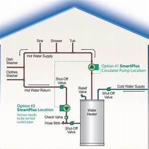 Recirculation Pump Installation And Repair In Saddle Brook  Nj