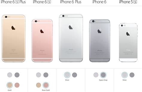 what colors does the iphone 6 come in apple discontinues gold color options for iphone 6