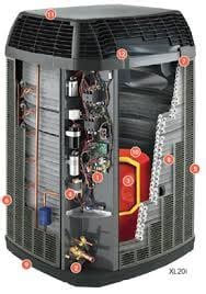 inside of a trane condenser outdoor unit it comes with high tech parts thats why is to stop
