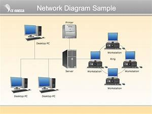 Ups Network Diagram