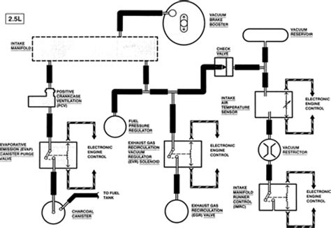 1999 Ford Vacuum Diagram by I Need A Vacuum Hose Diagram On A 1999 Ford Contour 6cyl