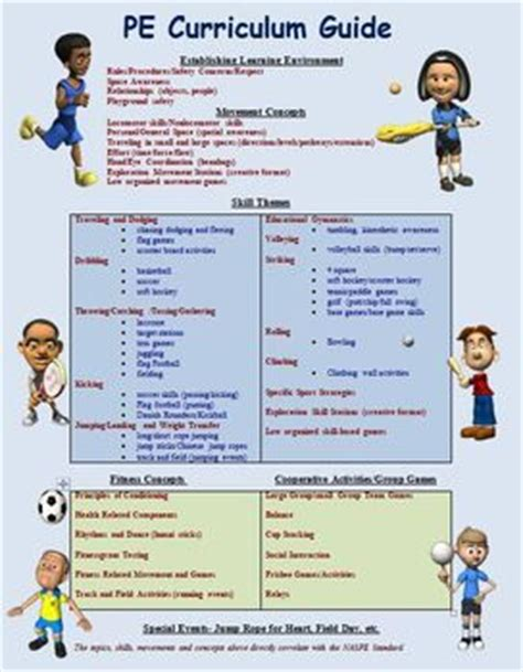 495 best images about pe lesson plan resources on