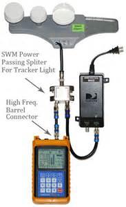 DirecTV SWM Installation Diagram