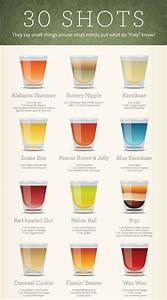 How To Make 30 Different Kinds Of Shots In One Handy ...