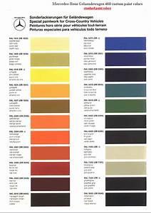 code couleur voiture With de couleur peinture