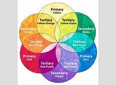 Coloring Mandalas – How to Choose Colors to Create Color