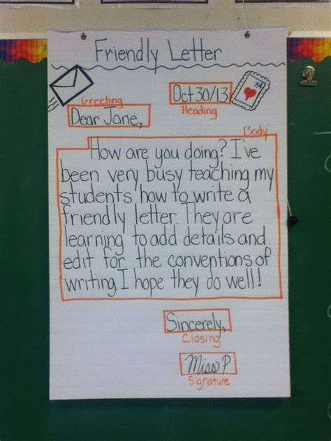 friendly letter anchor chart writing ideas