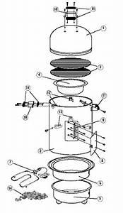 Brinkmann Gourmet Vertical Electric Smoker  U0026 Parts Review