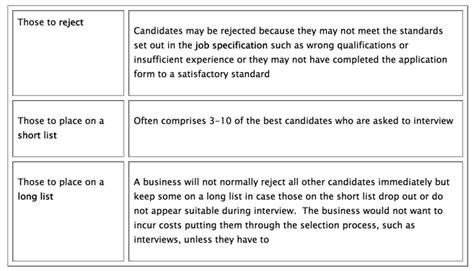 Job Applications (gcse)