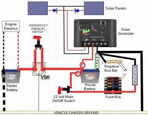 Solar Wiring Diagram For Caravan