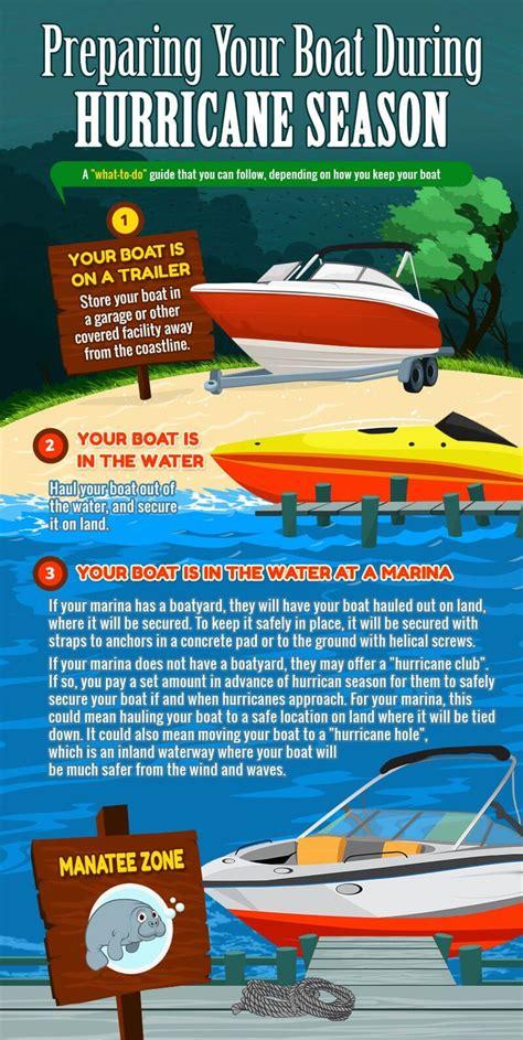 Boat Insurance Hurricane Season preparing your boat during hurricane season