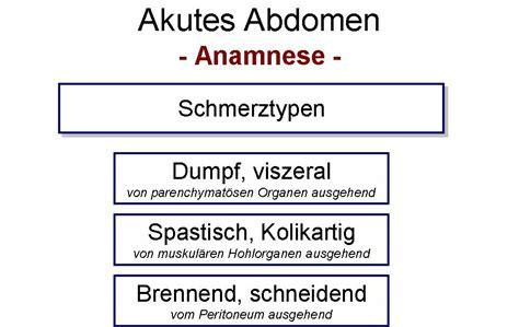 mysurgery das akute abdomen