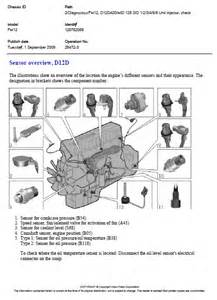 volvo d13 wiring diagram volvo wiring diagrams volvo d13 engine diagram volvo wiring diagrams