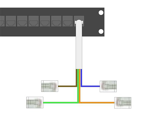 How Wire Patch Panels For Home Phone Lines