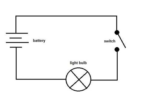 Circuits One Path For Electricity Lesson Brownies