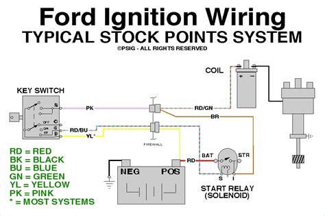 Help Weird Falcon Ignition Problem Ford