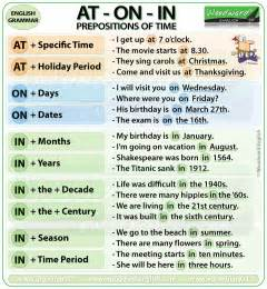 English Grammar Prepositions of Time