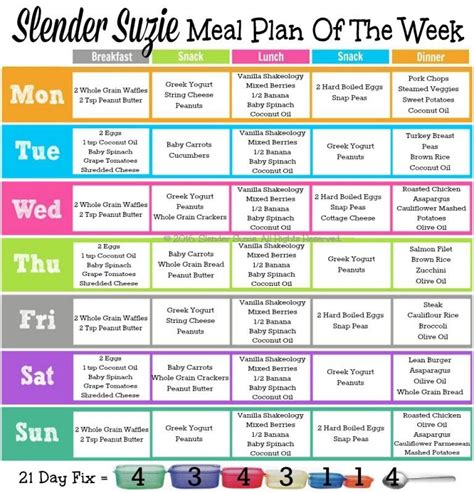 one week 21 day fix meal plan 21 day fix meals 21 day