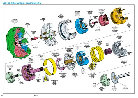 4t65e Apply Clutch Diagram by 4l80e Reference Material