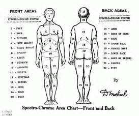 Bath Body Works Locations Image
