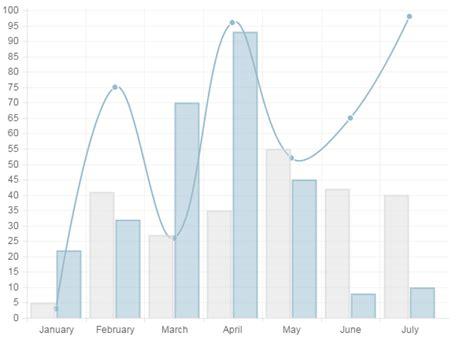 Django Template Boolean Javascript by Knowledge Box 자바스크립트 차트 종류별 예제 및 설명 Javascript Chart