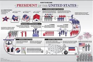 How Americans Elect Their President Boom