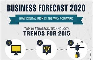 10 Technology Trends For 2015 And Business Forecast
