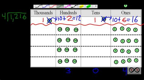 division   place  chart part  nbtb oaa