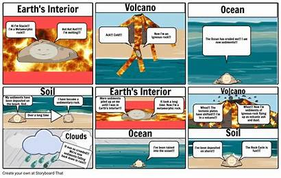 Cycle Comic Strip Project Science Grade Rock