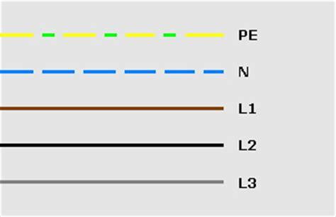 leiter farbe dynamische amortisationsrechnung formel