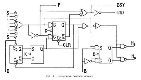 digital system design digital system design with modules