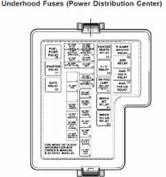 2003 Dodge Stratu Fuse Box Diagram by Fan Relay Location In Fuse Box Fixya