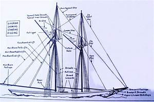 Model Build - Bluenose Ii  23