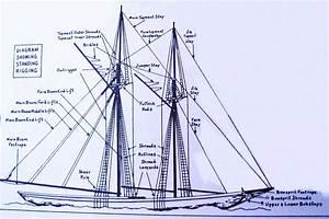 Model Build - Bluenose Ii  23