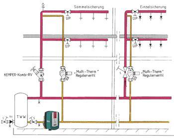zirkulationsleitung warmwasser einfamilienhaus zu jeder zeit warmes wasser
