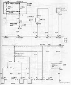 Hyundai Sonata Car Airbag System Circuit  The 3rd
