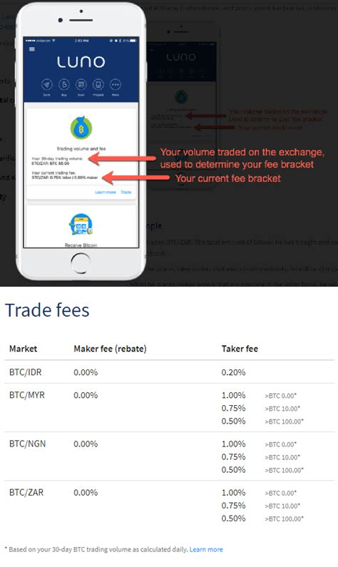 Cryptocurrency exchange app luno was recently relaunched in malaysia to allow users to easily buy, sell, and use bitcoin. Luno Review: Africa & Malaysia's most popular Bitcoin Exchange as of 2017 — Steemit