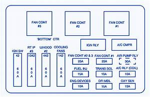 Chevrolet Impala 2005 Under The Hood Under Fuse Box  Block Circuit Breaker Diagram