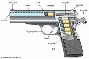 A Writer U2019s Guide To Firearms  Semi