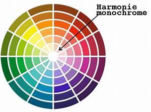 Peinture et association de couleur for Violet couleur chaude ou froide 1 peinture et association de couleur