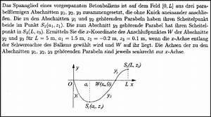 Parabel Schnittpunkt Berechnen : mp forum schnittpunkt zweier knickfrei aneinander anschlie ender parabeln matroids matheplanet ~ Themetempest.com Abrechnung