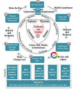 Leadership Practices and Paths of the 2015 Baldrige Award ...