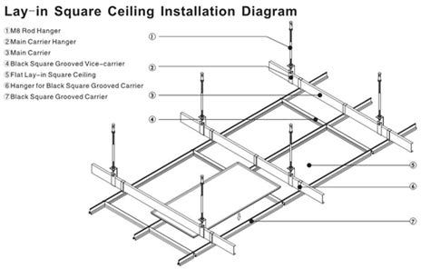 perforative bar lay in decorative drop ceiling tiles