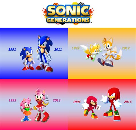sonic generations classic and modern friends by 9029561 on