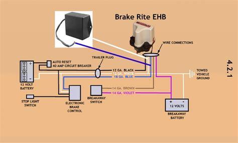 wiring the titan brakerite ehb adapter to the titan