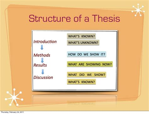 Critical analysis of journal articles term paper on education thesis work meaning thesis work meaning