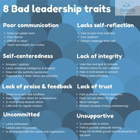 bad leadership traits