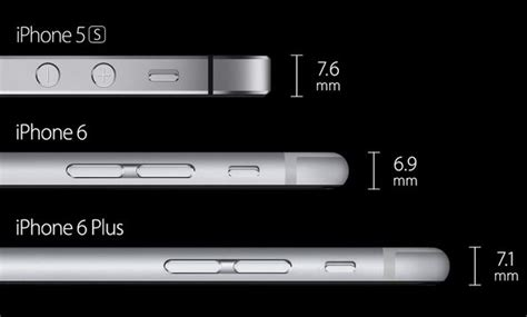 iphone 6 and iphone 6 plus announced features specs