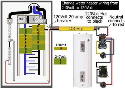 120 240v household water heater installed and working page 2 school conversion resources